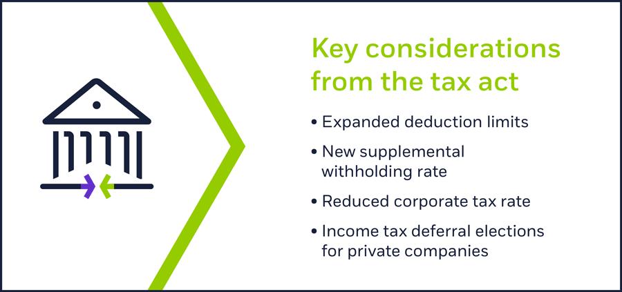 Key tax act considerations