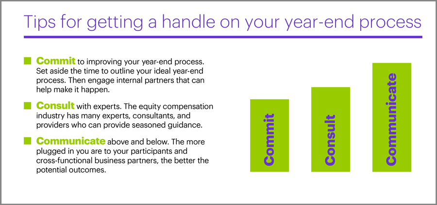 Year-end equity compensation considerations