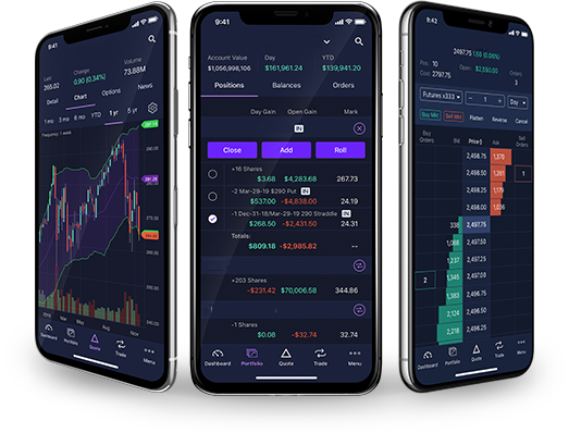 The Best Paper Trading Options Platforms for Beginner to