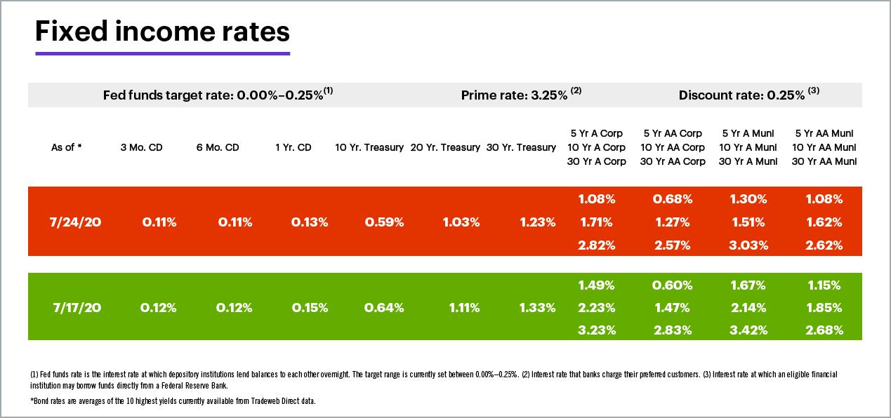 best dividend stocks australia