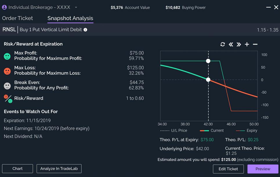 Screenshot of Risk Reward Probabilities