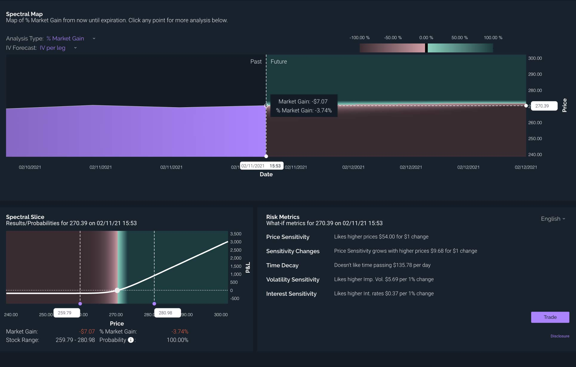 Screenshot of spectral analysis