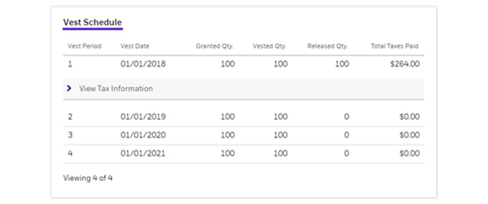 Example - Vesting schedule